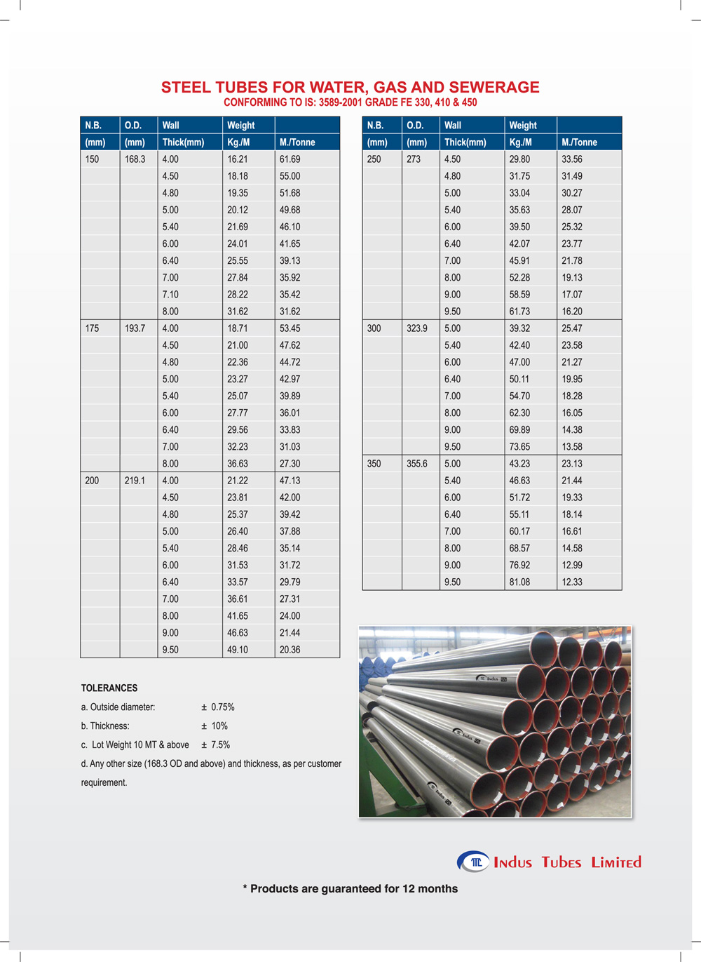 150 350g steel tubes for water sewerage gases purposes nvjuhfo Gallery